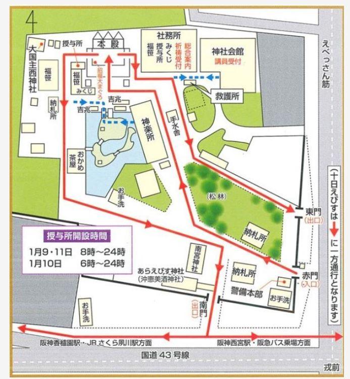 西宮神社参拝ルート